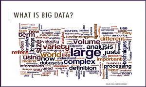 The Big Data of Everyday Things – Gerard Dwan ODSC Boston 2015