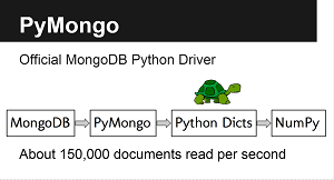 Monary: Really fast analysis with MongoDB and NumPy – Anna Herlihy ODSC Boston 2015