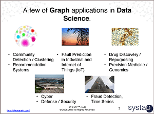Enabling Graph Analytics at Scale: The Opportunity for GPU-Acceleration of Data-Parallel Graph Analytics (Application to Bioinformatics) – Brad Bebee ODSC Boston 2015