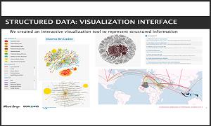 Data Science at Dow Jones: Monetizing Data, News and Information – Juan Huerta ODSC Boston 2015