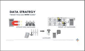 Understanding the Chief Data Officer – Julie Steele ODSC Boston 2015