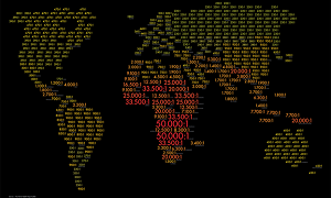 Mobile Technology Usage by Humanitarian Programs: A Metadata Analysis – Rashmi Dayalu ODSC Boston 2015