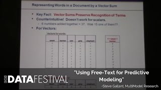 "Steve Gallant | ""Using Free Text for Predictive Modeling"""