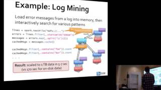 Praveen Seluka – Is Apache Spark Ready for the Cloud?