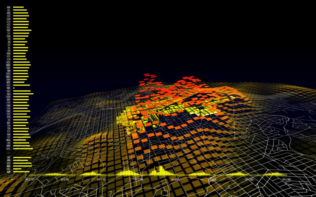 Using Heat Maps For Data Visualization Open Data Science
