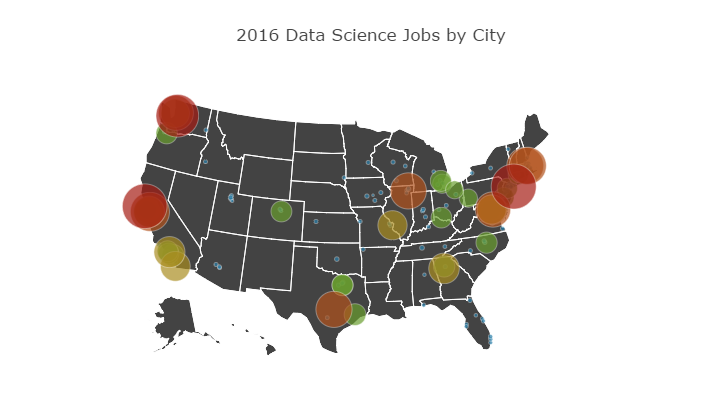 Top 10 Cities Hiring Data Scientists in the U.S.