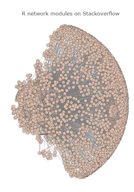 r_graph(1)