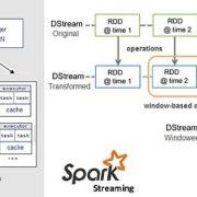 Versatile Spark – Streaming