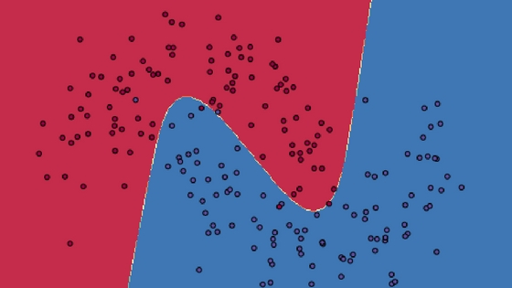 Implementing a Neural Network from Scratch in Python – an Introduction