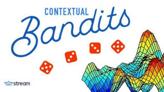 An Introduction to Contextual Bandits