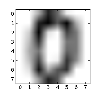digits_first_image
