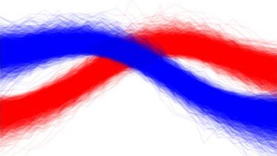 Random-Walk Bayesian Deep Networks: Dealing with Non-Stationary Data