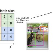 A Beginner's Guide To Understanding Convolutional Neural Networks Part 2
