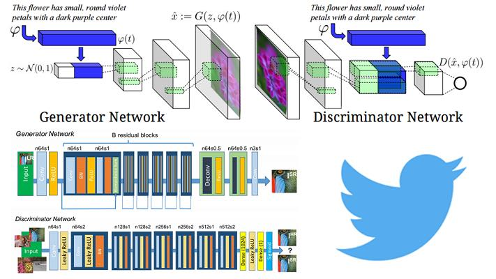 Deep Learning Research Review Week 1: Generative Adversarial Nets