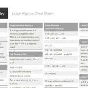 Linear algebra cheat sheet for Deep Learning