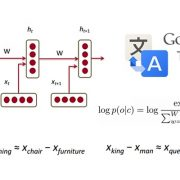 Deep Learning Research Review Week 3: Natural Language Processing