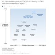 "McKinsey says, ""69% of use cases could improve performance using deep learning"""