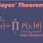 Quantifying Uncertainty with Bayesian Statistics