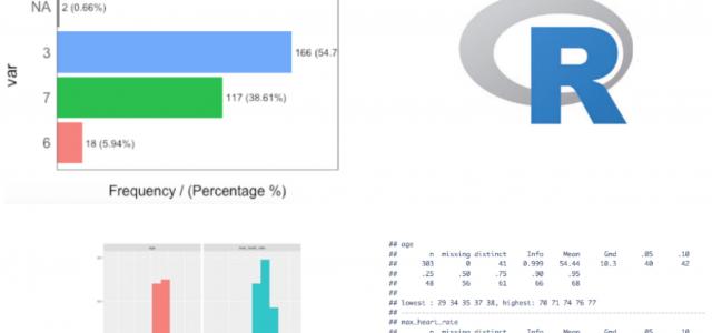 Exploratory Data Analysis in R
