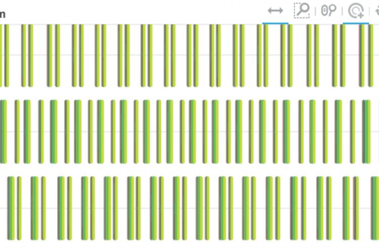 Building SAGA optimization for Dask Arrays