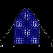 Testing Probability Distribution Generators
