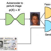 Generating Gender-Neutral Face Images with Semi-Adversarial Neural Networks to Enhance Privacy