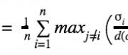 Assessment Metrics for Clustering Algorithms