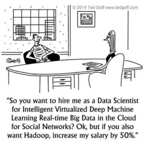 Data Science Teams