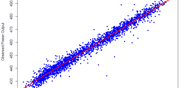 Getting Up to Speed with XGBoost in R