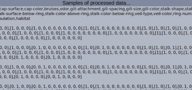 The Importance of PreProcessing Data the Right Way
