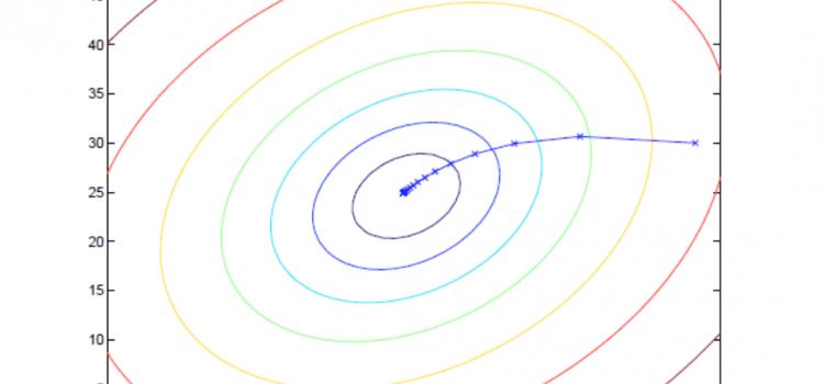 Understanding the 3 Primary Types of Gradient Descent