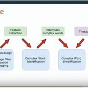 Linguistics In NLP: Why So Complex?