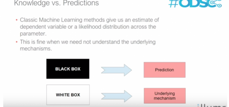 Explainable AI: From Prediction To Understanding