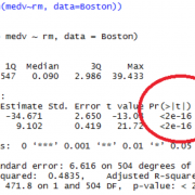 The Importance of P-Values in Data Science