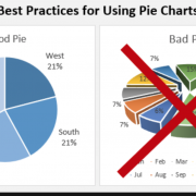 3 Things Your Boss Won't Care About in Your Data Visualizations