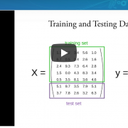Watch: Introduction to Machine Learning with Scikit-Learn