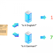 Understanding Unstructured Data With Language Models