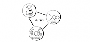 Data Science + Design Thinking: a perfect blend to achieve the best user experience