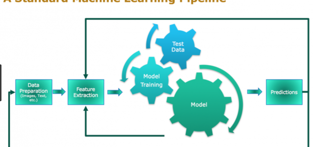 The Best Machine Learning Research of 2019 So Far