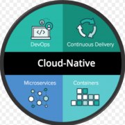 The Benefits of Cloud Native ML And AI