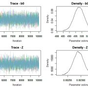 Building Your First Bayesian Model in R