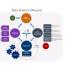 Operationalization of Machine Learning Models