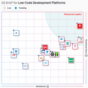 Low-code: Panacea or Revisited Hype?