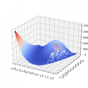 Bias Variance Decompositions using XGBoost