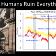 10 Things Learned From Deploying AI in Human Environments