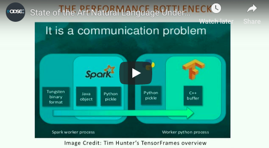 Watch: State of the Art Natural Language Understanding at Scale