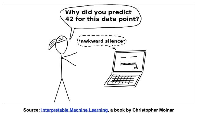 interpret machine learning models
