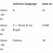 Timing the Same Algorithm in R, Python, and C++