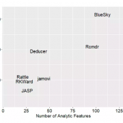 Comparing Point-and-Click Front Ends for R