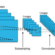Building a Convolutional Neural Network: Male vs Female